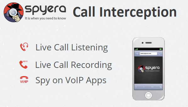 Call interception spy feature