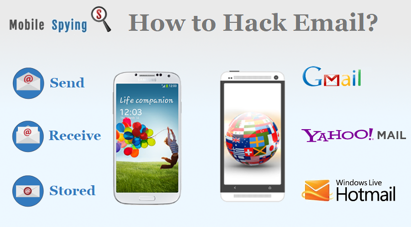How to Hack Email? How to Spy Email? Email Hacking Software