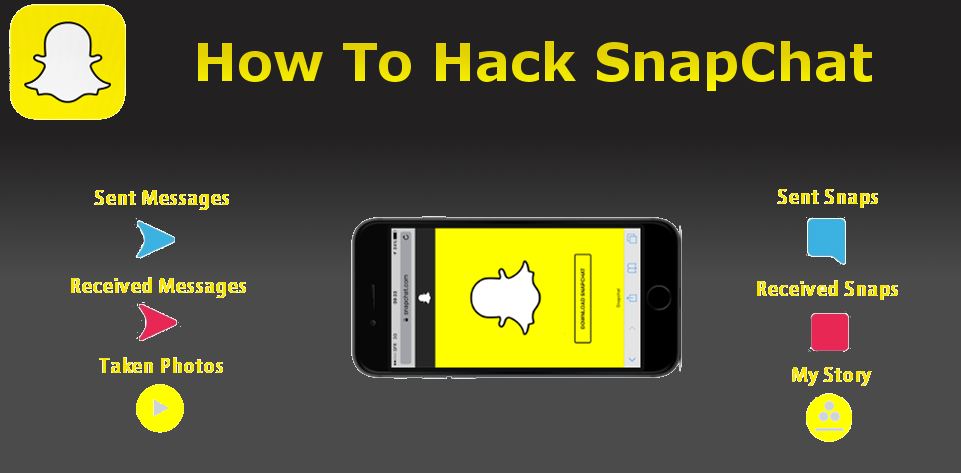 How to Hack SnapChat? Secretly Hack Account Password & Spy
