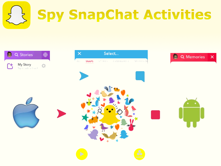 How to Hack and Spy SnapChat on iPhone and Android