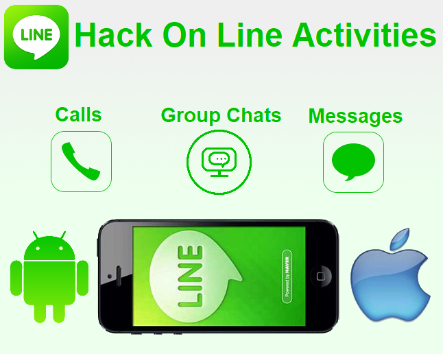 How to hack on Line