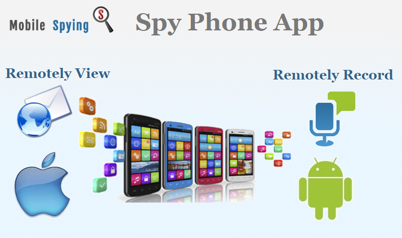 Spy Phone App for Android and iPhone
